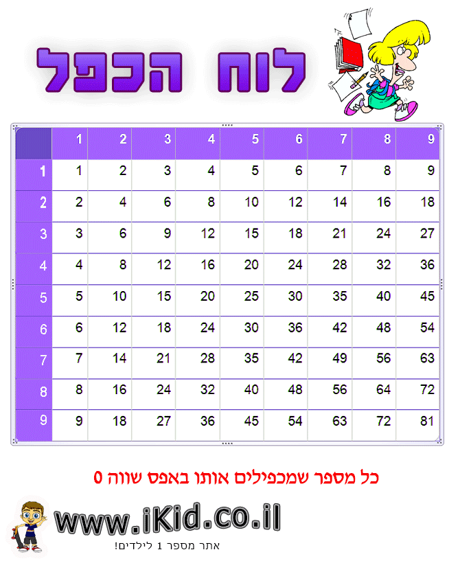 לוח הכפל סגול