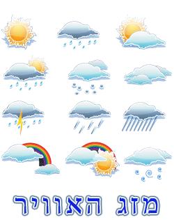 מזג אוויר